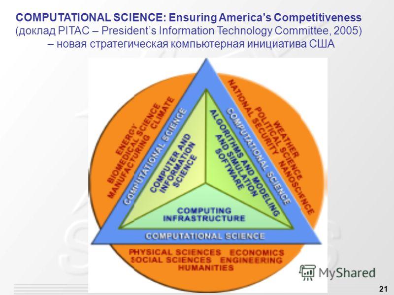 21 COMPUTATIONAL SCIENCE: Ensuring Americas Competitiveness (доклад PITAC – Presidents Information Technology Committee, 2005) – новая стратегическая компьютерная инициатива США