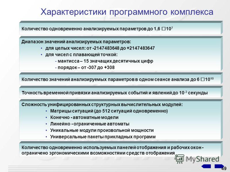 49 Характеристики программного комплекса Количество одновременно анализируемых параметров до 1,6 10 7 Сложность унифицированных структурных вычислительных модулей: Матрицы ситуаций (до 512 ситуаций одновременно) Конечно - автоматные модели Линейно -