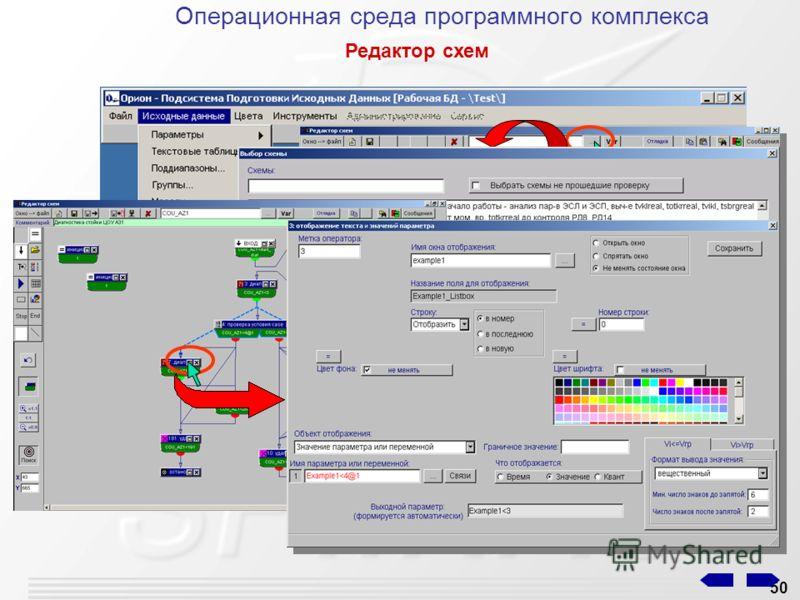 50 Операционная среда программного комплекса Редактор схем