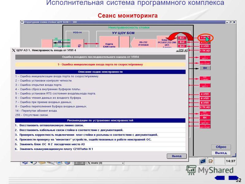 52 Исполнительная система программного комплекса Сеанс мониторинга