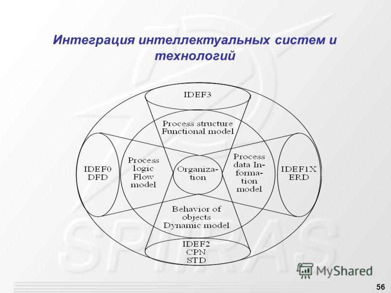 56 Интеграция интеллектуальных систем и технологий