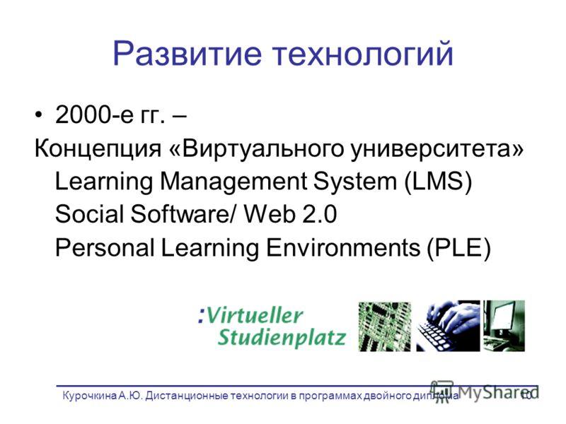 Курочкина А.Ю. Дистанционные технологии в программах двойного диплома10 Развитие технологий 2000-е гг. – Концепция «Виртуального университета» Learning Management System (LMS) Social Software/ Web 2.0 Personal Learning Environments (PLE)