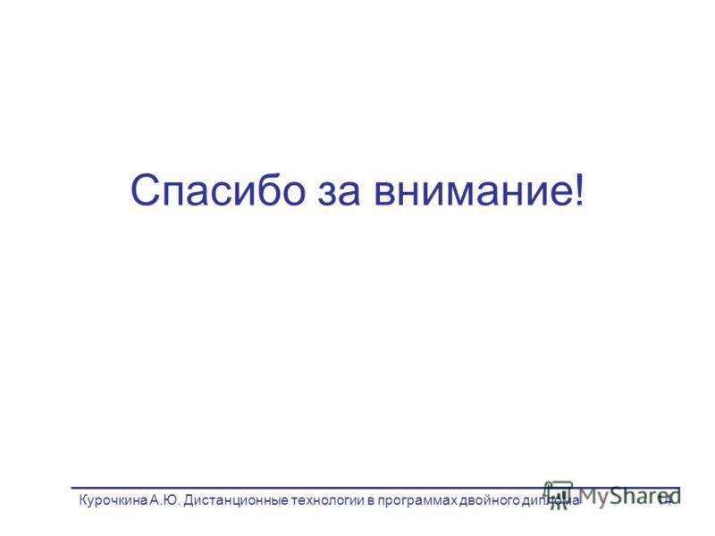 Курочкина А.Ю. Дистанционные технологии в программах двойного диплома14 Спасибо за внимание!