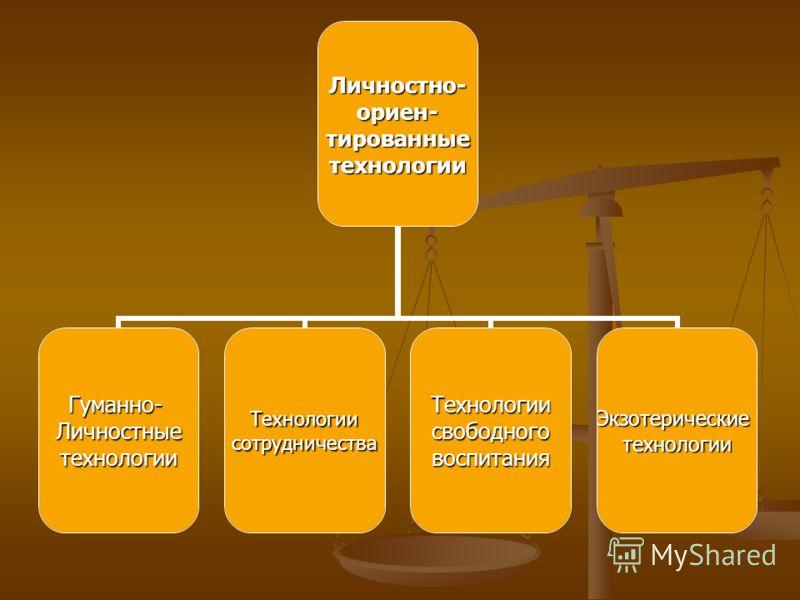 Классификация педагогических технологий: КлассификацияПедагогическихТехнологий: АвторитарныетехнологииДидактоцентри-ческиеЛичностно-ориентированные технологии технологии