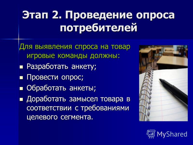 Этап 2. Проведение опроса потребителей Для выявления спроса на товар игровые команды должны: Разработать анкету; Разработать анкету; Провести опрос; Провести опрос; Обработать анкеты; Обработать анкеты; Доработать замысел товара в соответствии с треб