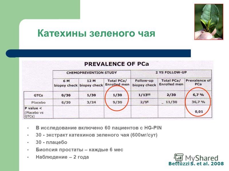 Катехины зеленого чая Bettuzzi S. et al. 2008 В исследование включено 60 пациентов с HG-PIN 30 - экстракт катехинов зеленого чая (600мг/сут) 30 - плацебо Биопсия простаты – каждые 6 мес Наблюдение – 2 года