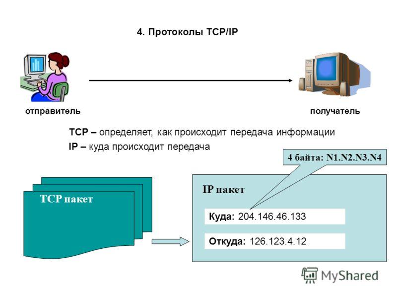 4. Протоколы TCP/IP отправитель получатель TCP – определяет, как происходит передача информации IP – куда происходит передача IP пакет Куда: 204.146.46.133 Откуда: 126.123.4.12 TCP пакет 4 байта: N1.N2.N3.N4