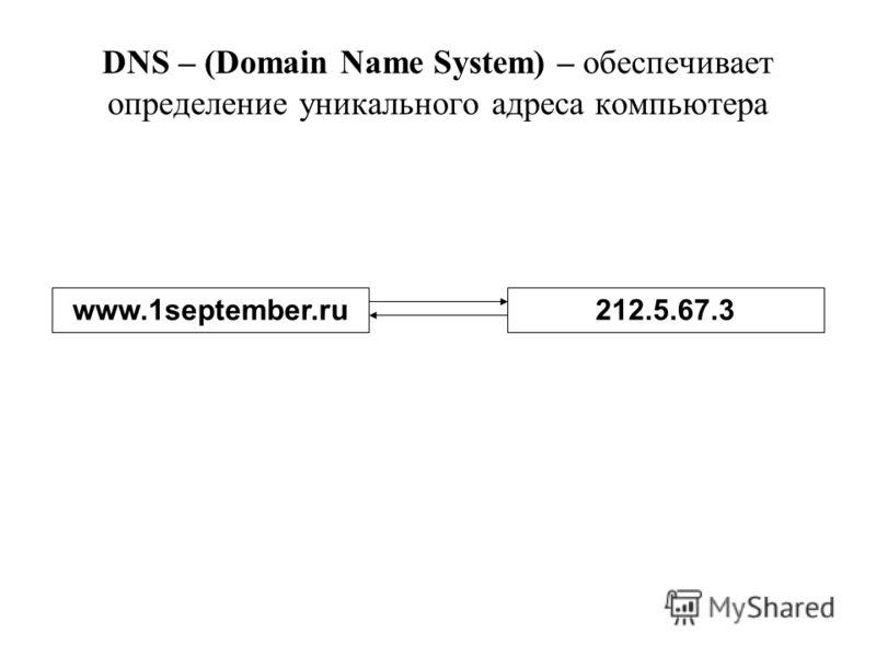 DNS – (Domain Name System) – обеспечивает определение уникального адреса компьютера www.1september.ru212.5.67.3