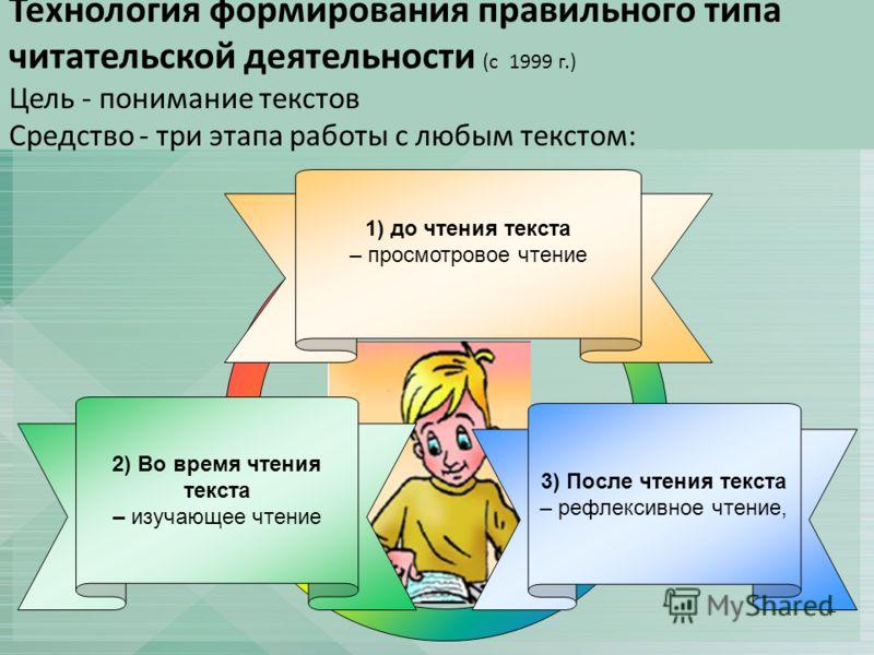 12 3) После чтения текста – рефлексивное чтение, 2) Во время чтения текста – изучающее чтение 1) до чтения текста – просмотровое чтение Технология формирования правильного типа читательской деятельности (с 1999 г.) Цель - понимание текстов Средство -