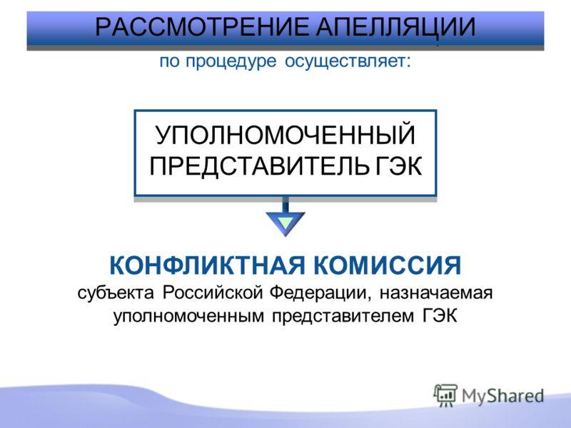 РАССМОТРЕНИЕ АПЕЛЛЯЦИИ КОНФЛИКТНАЯ КОМИССИЯ субъекта Российской Федерации, назначаемая уполномоченным представителем ГЭК по процедуре осуществляет: УПОЛНОМОЧЕННЫЙ ПРЕДСТАВИТЕЛЬ ГЭК УПОЛНОМОЧЕННЫЙ ПРЕДСТАВИТЕЛЬ ГЭК