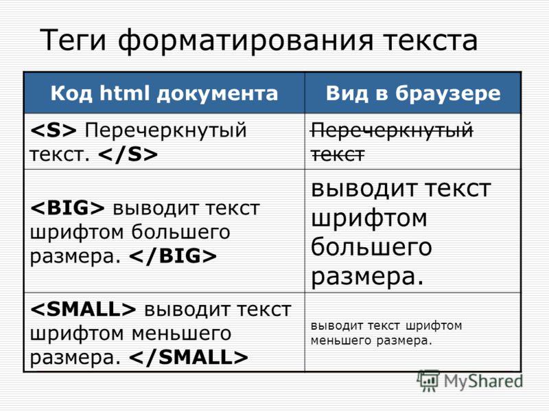 Код html документаВид в браузере Перечеркнутый текст. Перечеркнутый текст выводит текст шрифтом большего размера. выводит текст шрифтом меньшего размера. Теги форматирования текста