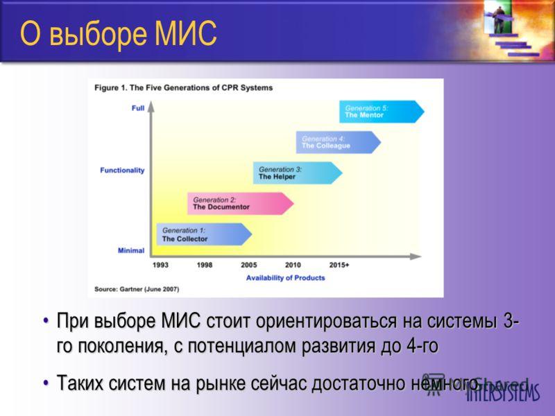 О выборе МИС При выборе МИС стоит ориентироваться на системы 3- го поколения, с потенциалом развития до 4-гоПри выборе МИС стоит ориентироваться на системы 3- го поколения, с потенциалом развития до 4-го Таких систем на рынке сейчас достаточно немног