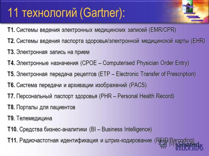 11 технологий (Gartner): T1. Системы ведения электронных медицинских записей (EMR/CPR) T2. Системы ведения паспорта здоровья/электронной медицинской карты (EHR) T3. Электронная запись на прием T4. Электронные назначения (CPOE – Computerised Physician