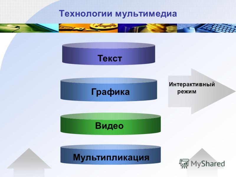 Технологии мультимедиа Text Интерактивный режим Текст Мультипликация Графика Видео