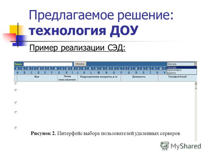 Предлагаемое решение: технология ДОУ Пример реализации СЭД: Рисунок 2. Интерфейс выбора пользователей удаленных серверов