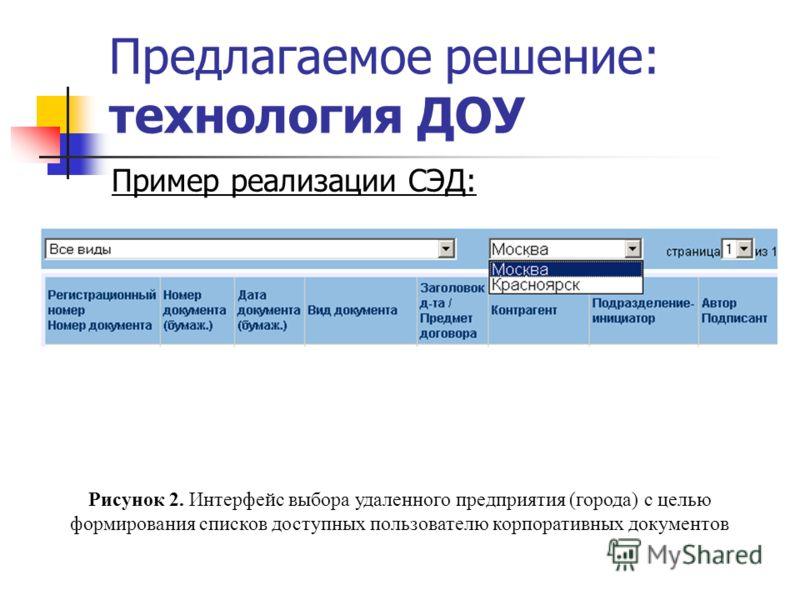 Предлагаемое решение: технология ДОУ Пример реализации СЭД: Рисунок 2. Интерфейс выбора удаленного предприятия (города) с целью формирования списков доступных пользователю корпоративных документов