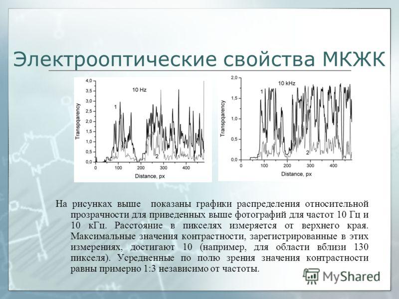Электрооптические свойства МКЖК На рисунках выше показаны графики распределения относительной прозрачности для приведенных выше фотографий для частот 10 Гц и 10 кГц. Расстояние в пикселях измеряется от верхнего края. Максимальные значения контрастнос