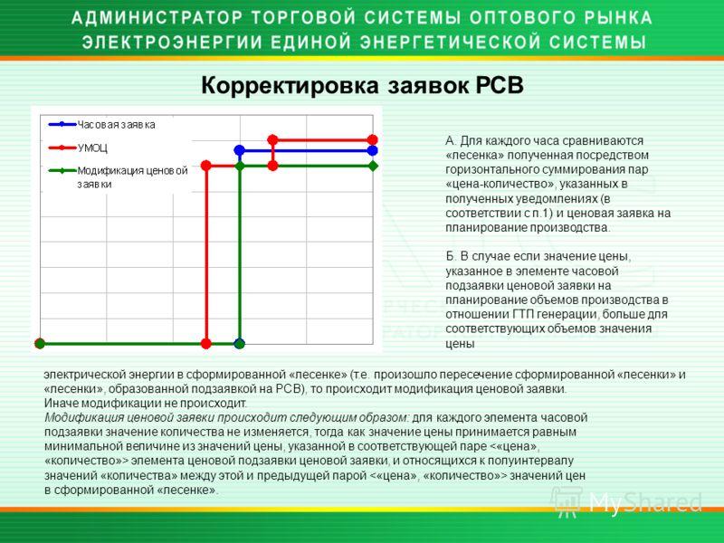 Корректировка заявок РСВ А. Для каждого часа сравниваются «лесенка» полученная посредством горизонтального суммирования пар «цена-количество», указанных в полученных уведомлениях (в соответствии с п.1) и ценовая заявка на планирование производства. Б