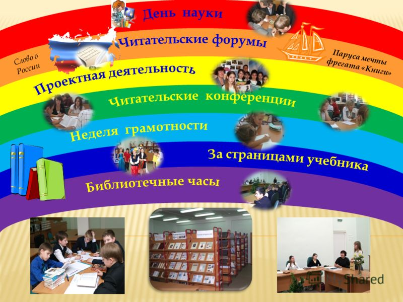 Слово о России Паруса мечты фрегата «Книги»