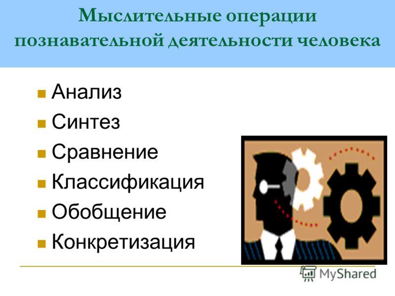 Мыслительные операции познавательной деятельности человека Анализ Синтез Сравнение Классификация Обобщение Конкретизация