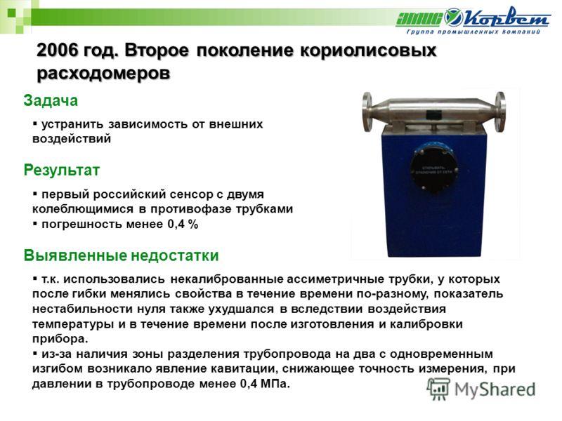 2006 год. Второе поколение кориолисовых расходомеров Результат первый российский сенсор с двумя колеблющимися в противофазе трубками погрешность менее 0,4 % Выявленные недостатки т.к. использовались некалиброванные ассиметричные трубки, у которых пос