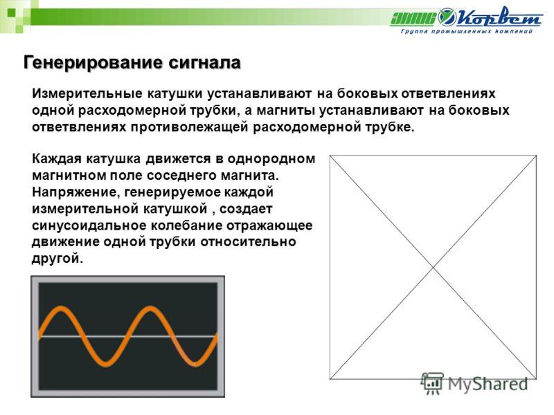 Генерирование сигнала Измерительные катушки устанавливают на боковых ответвлениях одной расходомерной трубки, а магниты устанавливают на боковых ответвлениях противолежащей расходомерной трубке. Каждая катушка движется в однородном магнитном поле сос