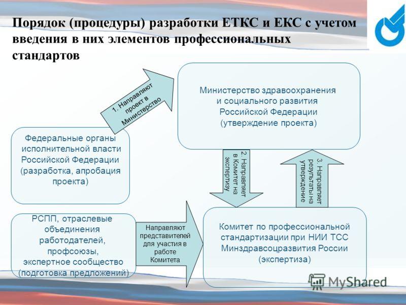 Порядок (процедуры) разработки ЕТКС и ЕКС с учетом введения в них элементов профессиональных стандартов РСПП, отраслевые объединения работодателей, профсоюзы, экспертное сообщество (подготовка предложений) Комитет по профессиональной стандартизации п