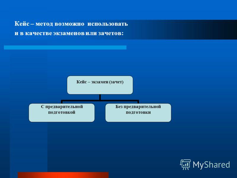 Кейс – метод возможно использовать и в качестве экзаменов или зачетов: Кейс – экзамен (зачет) С предварительной подготовкой Без предварительной подготовки