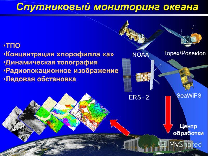 Спутниковый мониторинг океана Topex/Poseidon SeaWiFS NOAA Центр обработки ТПО Концентрация хлорофилла «а» Динамическая топография Радиолокационное изображение Ледовая обстановка ERS - 2
