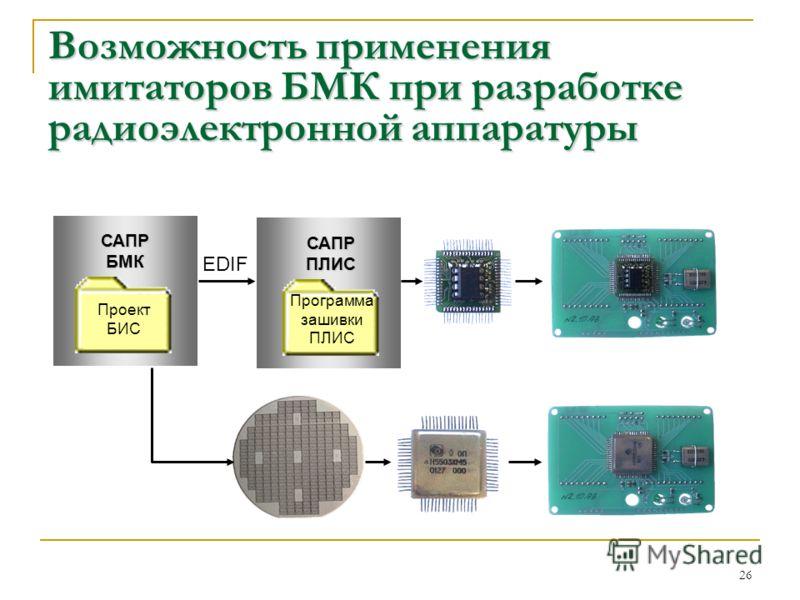26 Возможность применения имитаторов БМК при разработке радиоэлектронной аппаратуры САПРБМК Проект БИС САПРПЛИС Программа зашивки ПЛИС EDIF