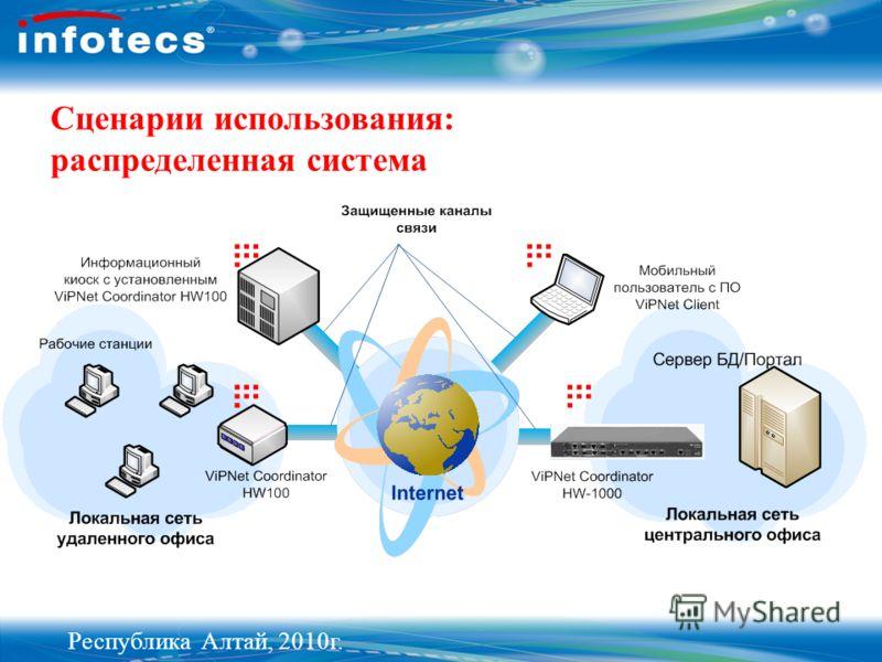 Сценарии использования: распределенная система Серверные продукты Республика Алтай, 2010г.