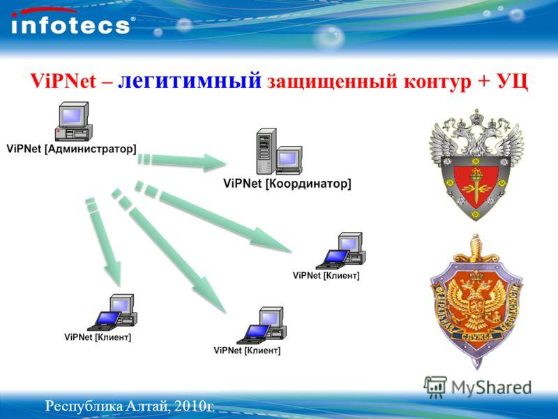 ViPNet – легитимный защищенный контур + УЦ Республика Алтай, 2010г.