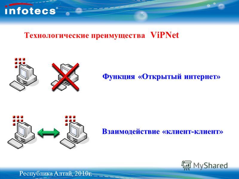 Технологические преимущества ViPNet Взаимодействие «клиент-клиент» Функция «Открытый интернет» Республика Алтай, 2010г.