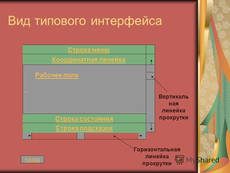 Вид типового интерфейса Строка меню Строка состояния Строка подсказки Рабочее поле Координатная линейка Вертикаль ная линейка прокрутки Горизонтальная линейка прокрутки назад
