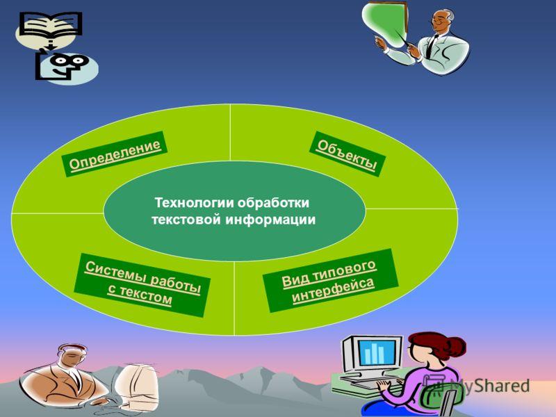 Технологии обработки текстовой информации Определение Объекты Вид типового интерфейса Системы работы с текстом