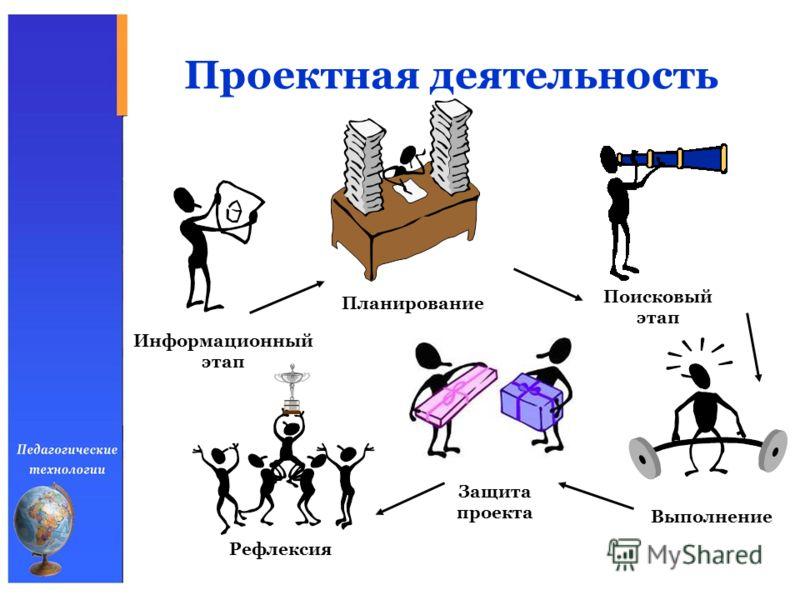 Проектная деятельность Планирование Выполнение Рефлексия Защита проекта Информационный этап Поисковый этап