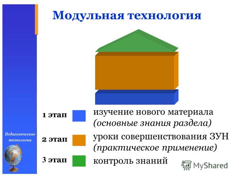 Модульная технология изучение нового материала (основные знания раздела) уроки совершенствования ЗУН (практическое применение) контроль знаний 1 этап 2 этап 3 этап