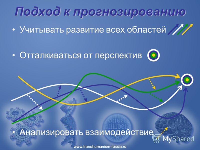 www.transhumanism-russia.ru Подход к прогнозированию Учитывать развитие всех областей Отталкиваться от перспектив Анализировать взаимодействие