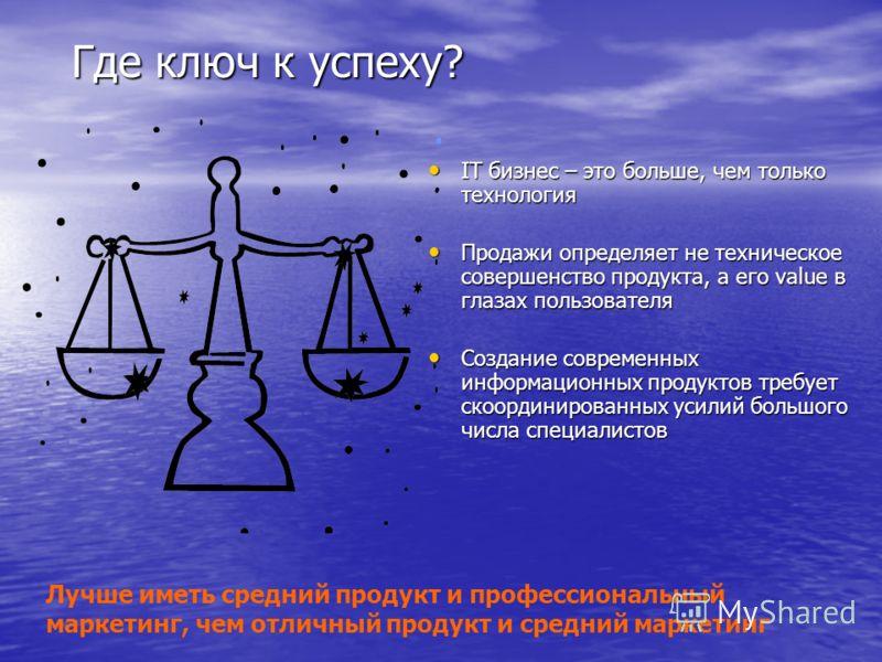 Развитие бизнеса в области информационных технологий Сергей Ткаченко Организация по продвижению экспорта из Молдовы (МЕРО) www.mepo.net