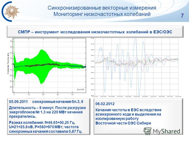 7 Синхронизированные векторные измерения Мониторинг низкочастотных колебаний СМПР – инструмент исследования низкочастотных колебаний в ЕЭС/ОЭС 05.06.2011 синхронные качания бл.3, 9 Длительность – 8 минут. После разгрузки энергоблоков 1,3 на 220 МВт к