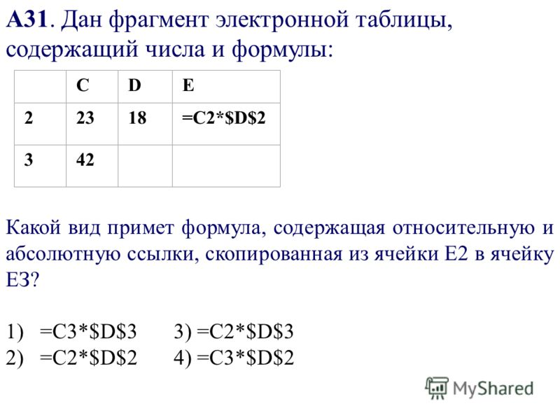 А31. Дан фрагмент электронной таблицы, содержащий числа и формулы: СDЕ 22318=C2*$D$2 342 Какой вид примет формула, содержащая относительную и абсолютную ссылки, скопированная из ячейки Е2 в ячейку ЕЗ? 1) =C3*$D$33) =C2*$D$3 2) =C2*$D$24) =C3*$D$2