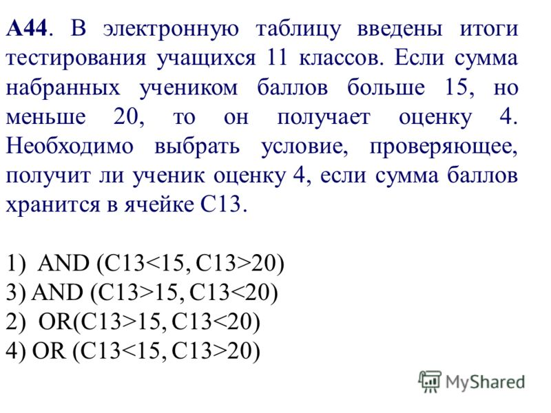 А44. В электронную таблицу введены итоги тестирования учащихся 11 классов. Если сумма набранных учеником баллов больше 15, но меньше 20, то он получает оценку 4. Необходимо выбрать условие, проверяющее, получит ли ученик оценку 4, если сумма баллов х