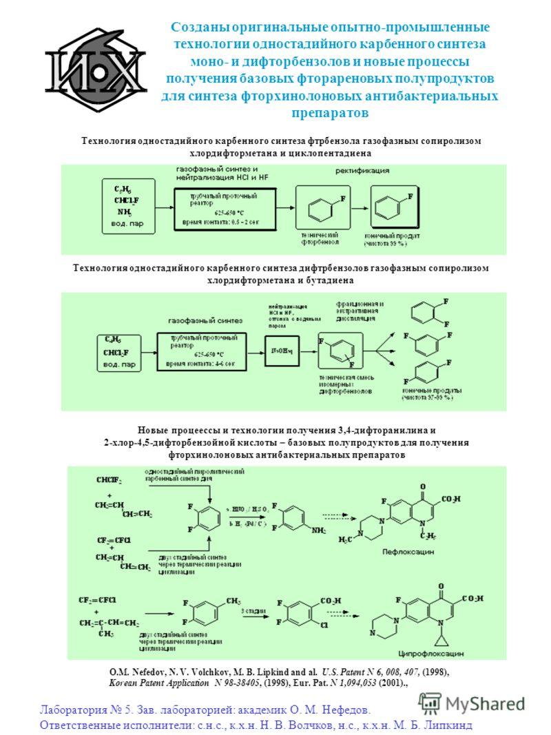 Созданы оригинальные опытно-промышленные технологии одностадийного карбенного синтеза моно- и дифторбензолов и новые процессы получения базовых фторареновых полупродуктов для синтеза фторхинолоновых антибактериальных препаратов Лаборатория 5. Зав. ла