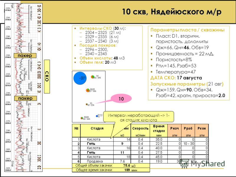 10 скв, Нядейюского м/р Интервалы СКО ( 30 м): – 2304 – 2325 (21 м) – 2329 – 2335 (6 м) – 2337 – 2340 (3 м) Посадка пакеров: – 2296 – 2300, – 2340 – 2345 Объем кислоты : 48 м3 Объем геля : 20 м3 пакер СКО Параметры пласта / скважины Пласт: D1, вторич