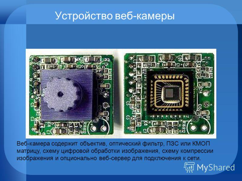 Устройство веб-камеры