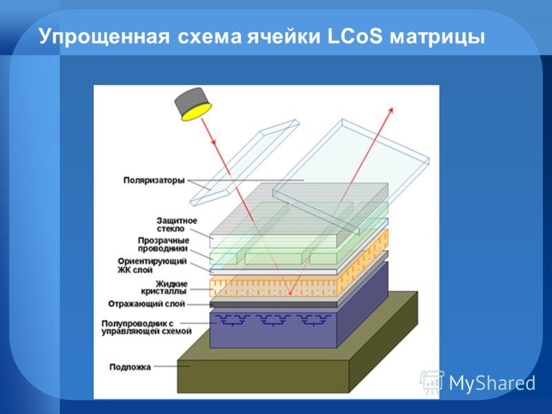 Упрощенная схема ячейки LCoS матрицы
