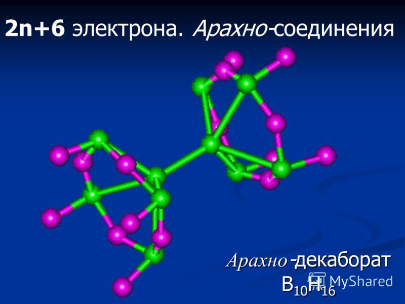 2n+4 электрона. Нидо-соединения Нидо-декаборат B 10 H 14 (декаборат)