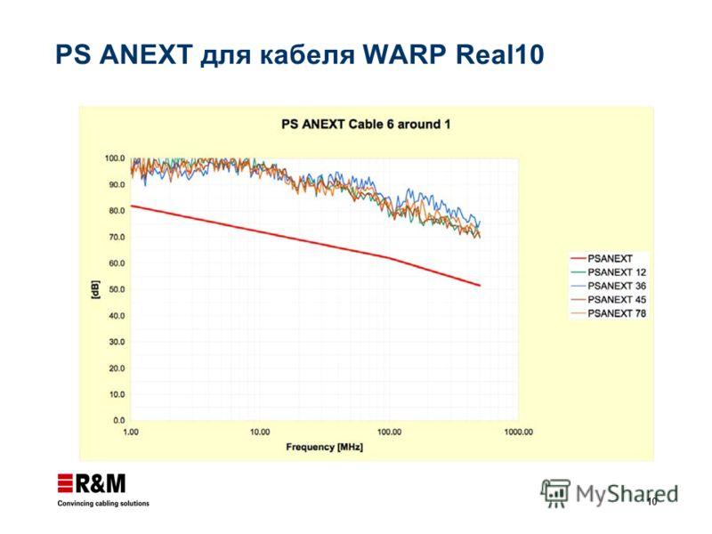 10 PS ANEXT для кабеля WARP Real10