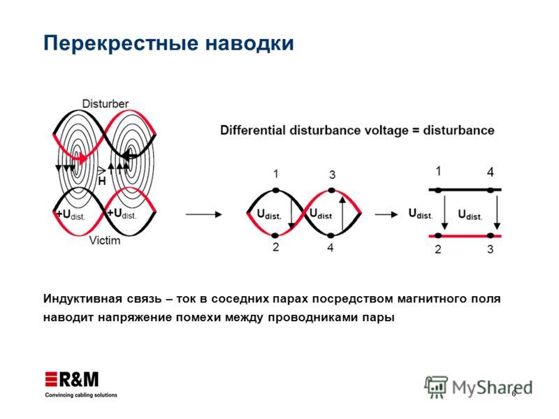6 Перекрестные наводки Индуктивная связь – ток в соседних парах посредством магнитного поля наводит напряжение помехи между проводниками пары