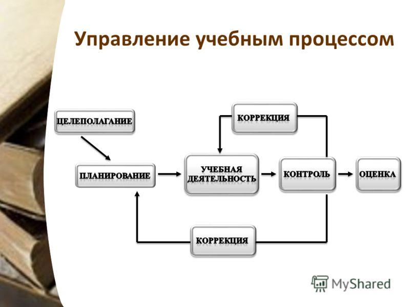 Управление учебным процессом